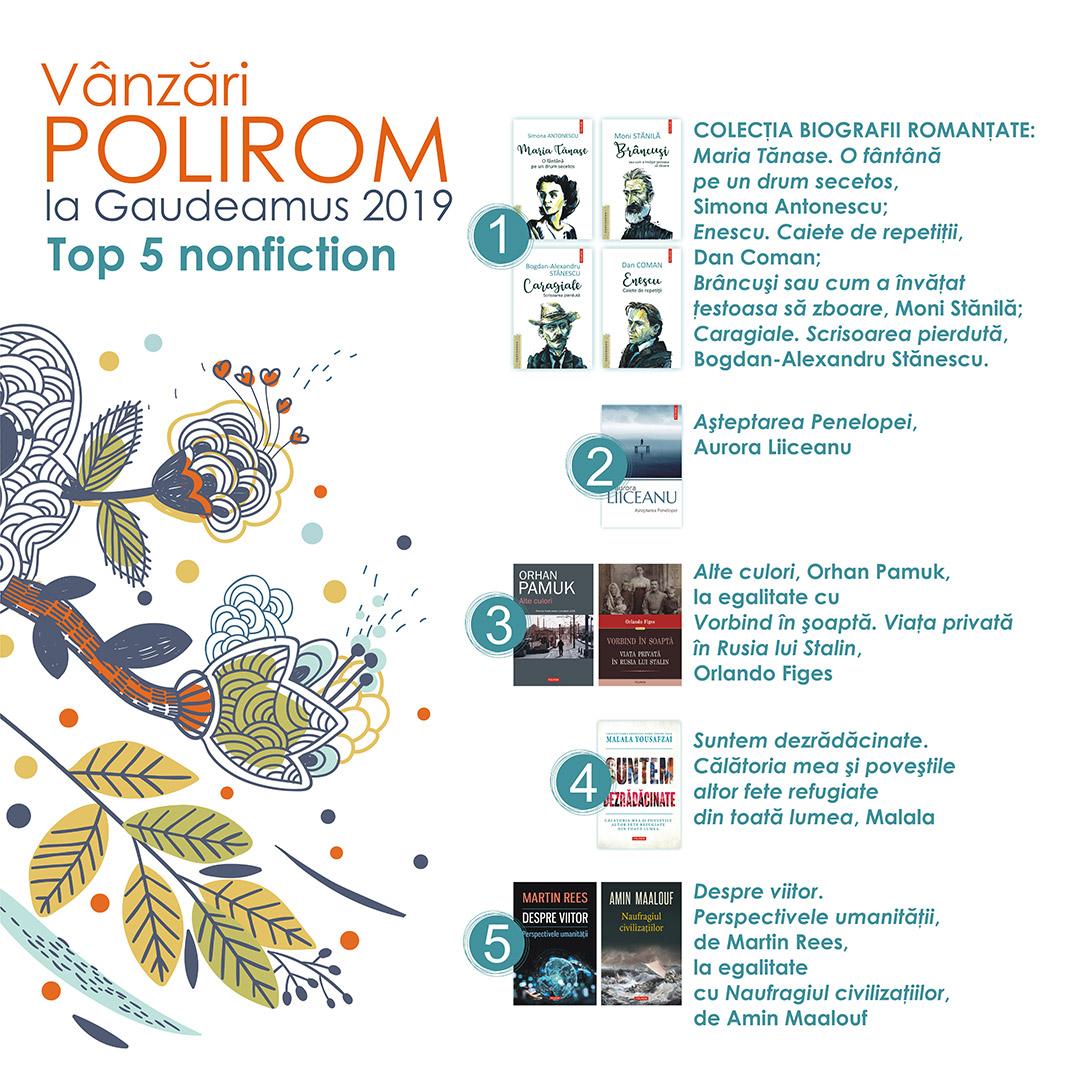 Editura Polirom la Gaudeamus – Carte de învățătură, ediția 2019